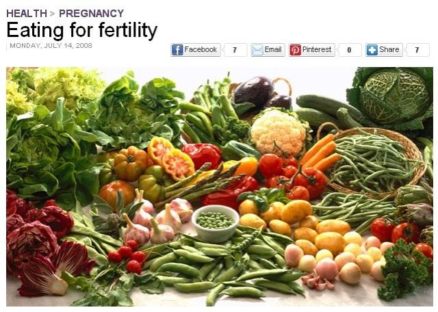 Eating for Fertility.....